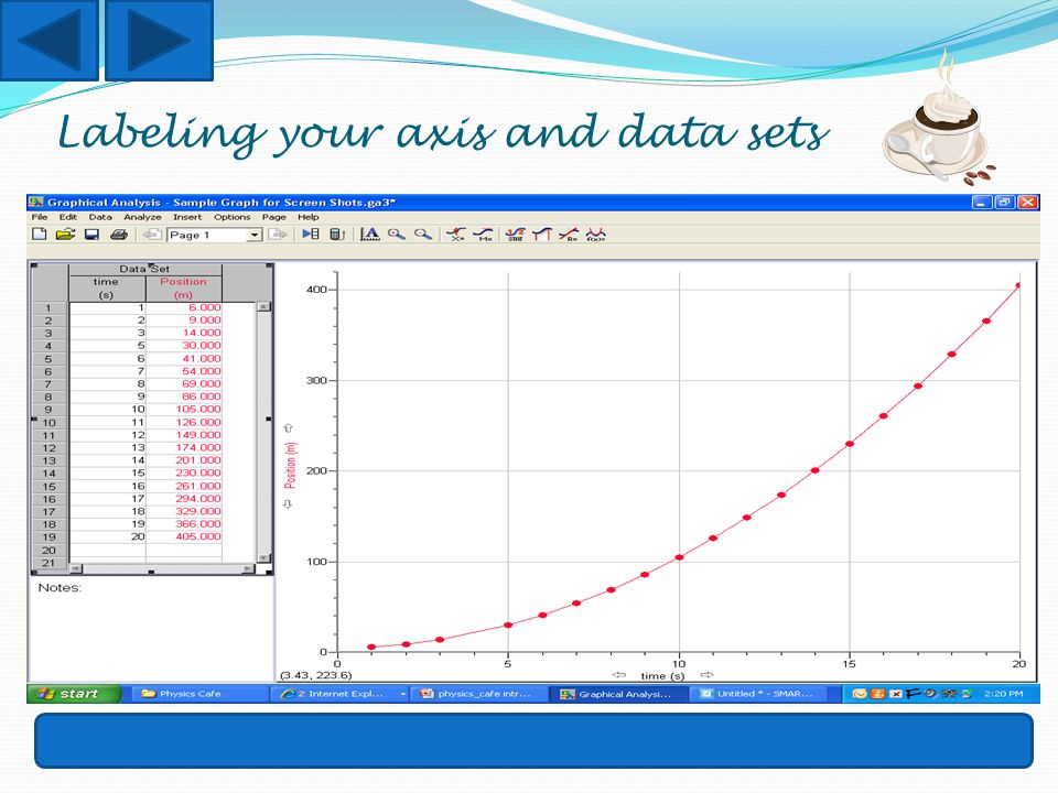 Labeling your axis and data sets