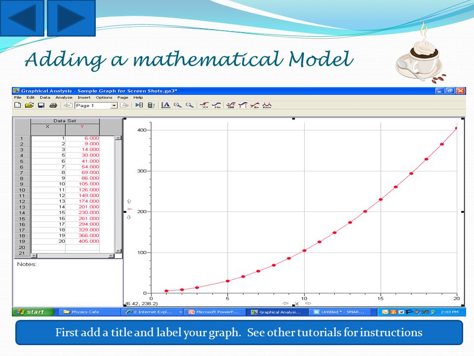 First add a title and label your graph. See other tutorials for instructions