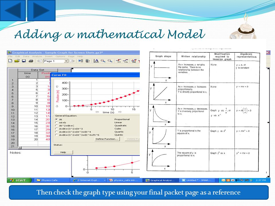 Adding a mathematical Model Then check the graph type using your final packet page as a reference
