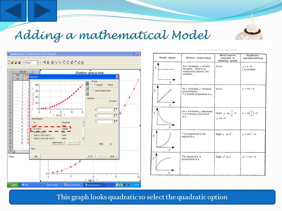 Adding a mathematical Model This graph looks quadratic so select the quadratic option