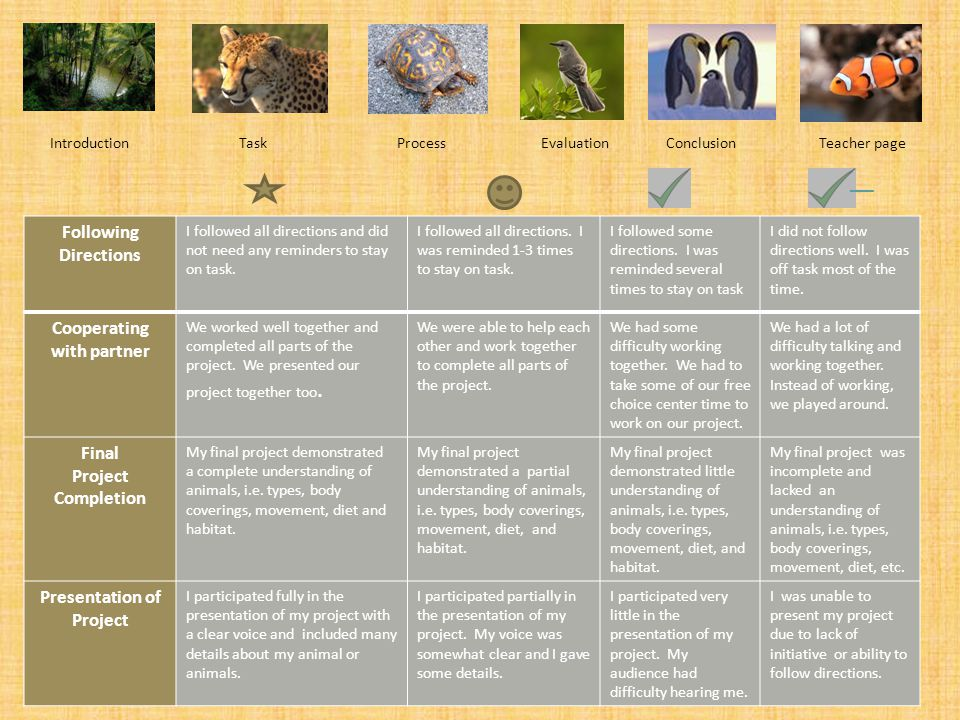 Introduction Task Process EvaluationConclusionTeacher page Now that you are an animal expert, you are ready to share what you learned with your friend