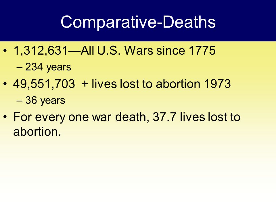 Comparative-Deaths 1,312,631—All U.S.