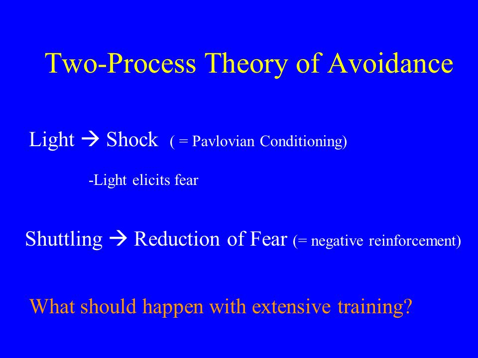 Two-Process Theory of Avoidance Light  Shock ( = Pavlovian Conditioning) -Light elicits fear Shuttling  Reduction of Fear (= negative reinforcement) What should happen with extensive training