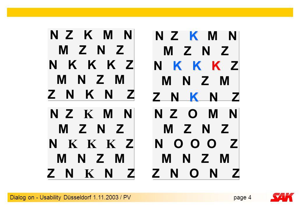 Dialog on - Usability Düsseldorf 1.11.2003 / PVpage 4 N Z O M N M Z N Z N O O O Z M N Z M Z N O N Z N Z K M N M Z N Z N K K K Z M N Z M Z N K N Z N Z K M N M Z N Z N K K K Z M N Z M Z N K N Z K N Z K M N M Z N Z K K K N K K K Z M N Z M K Z N K N Z