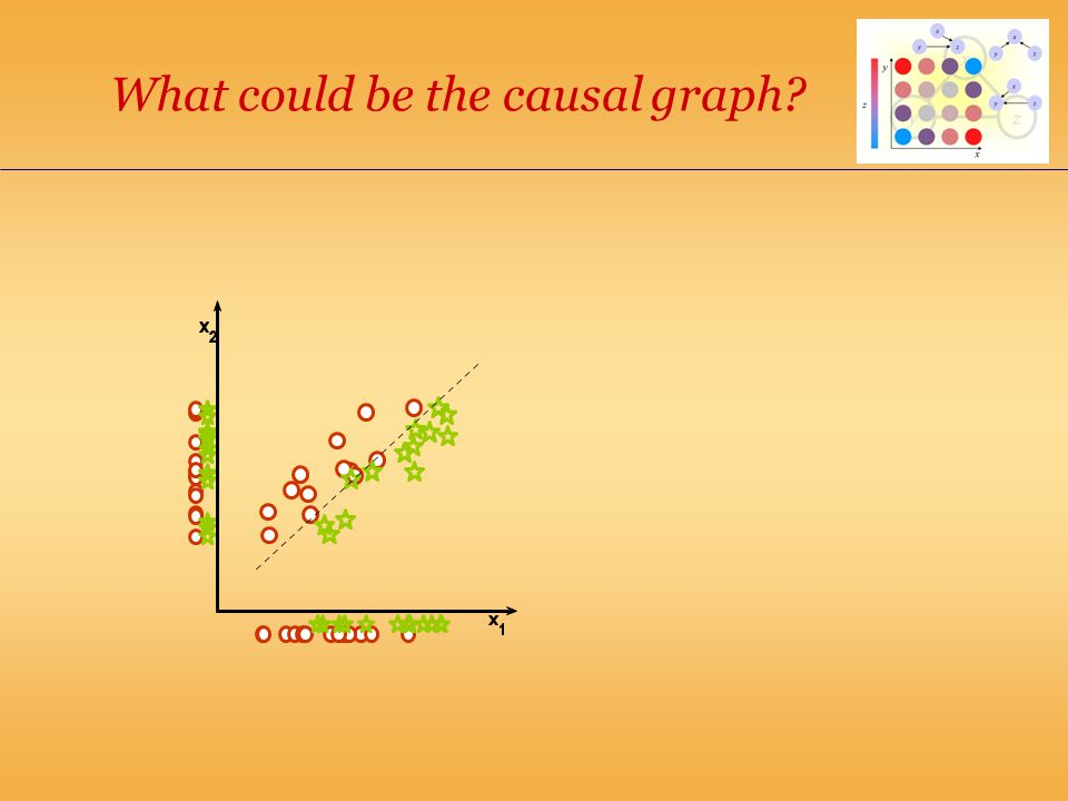 What could be the causal graph