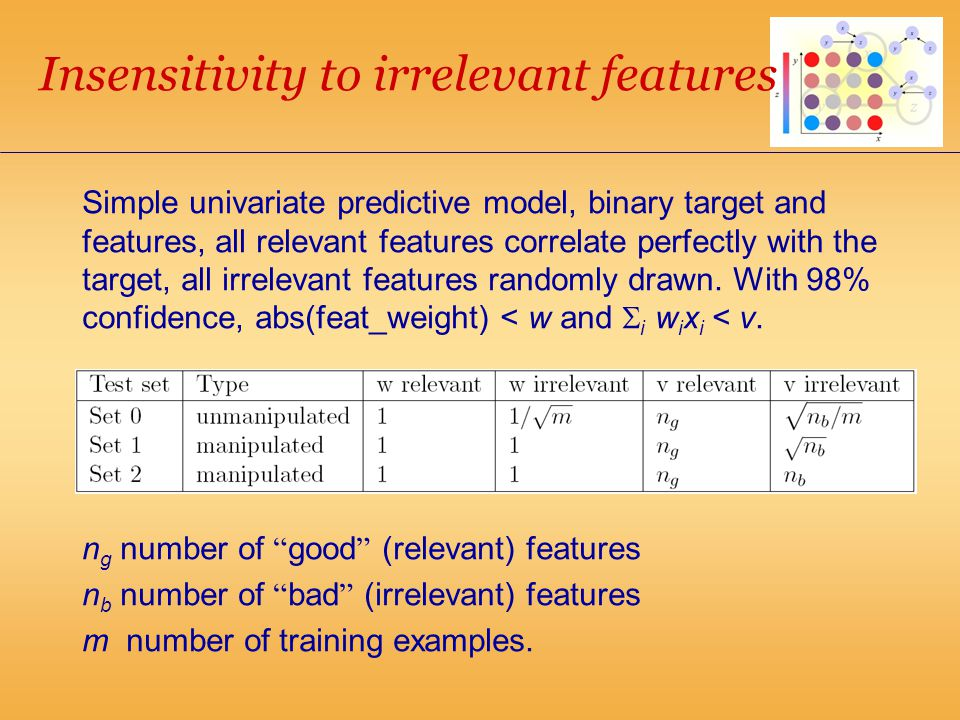 Insensitivity to irrelevant features Simple univariate predictive model, binary target and features, all relevant features correlate perfectly with the target, all irrelevant features randomly drawn.