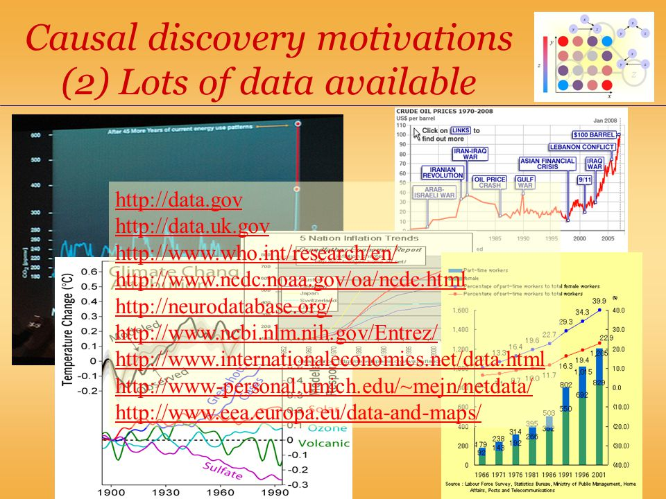 Causal discovery motivations (2) Lots of data available http://data.gov http://data.uk.gov http://www.who.int/research/en/ http://www.ncdc.noaa.gov/oa/ncdc.html http://neurodatabase.org/ http://www.ncbi.nlm.nih.gov/Entrez/ http://www.internationaleconomics.net/data.html http://www-personal.umich.edu/~mejn/netdata/ http://www.eea.europa.eu/data-and-maps/