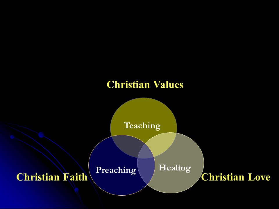 Christian Faith Christian Values Christian Love Preaching Healing Teaching