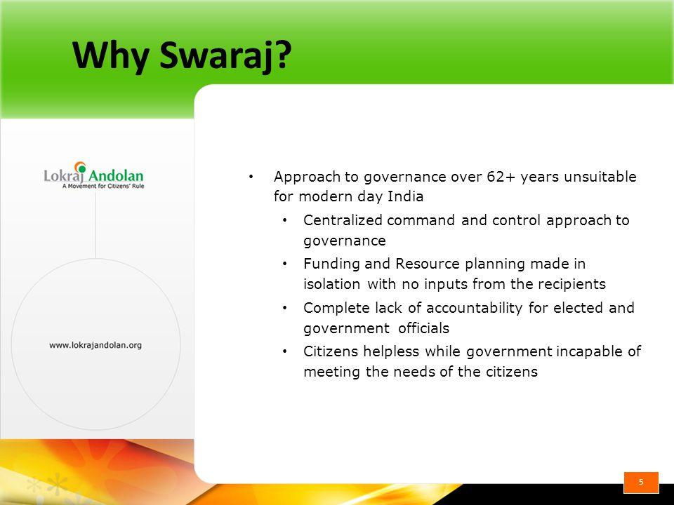 Why Swaraj.