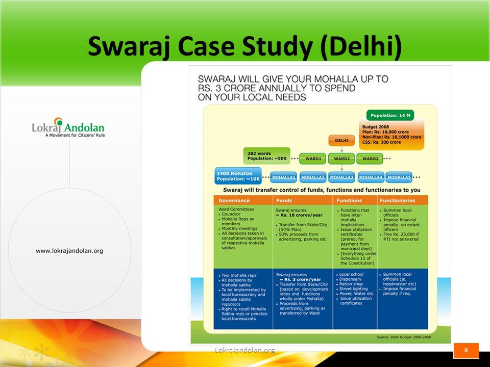 Swaraj Case Study (Delhi) Lokrajandolan.org 8