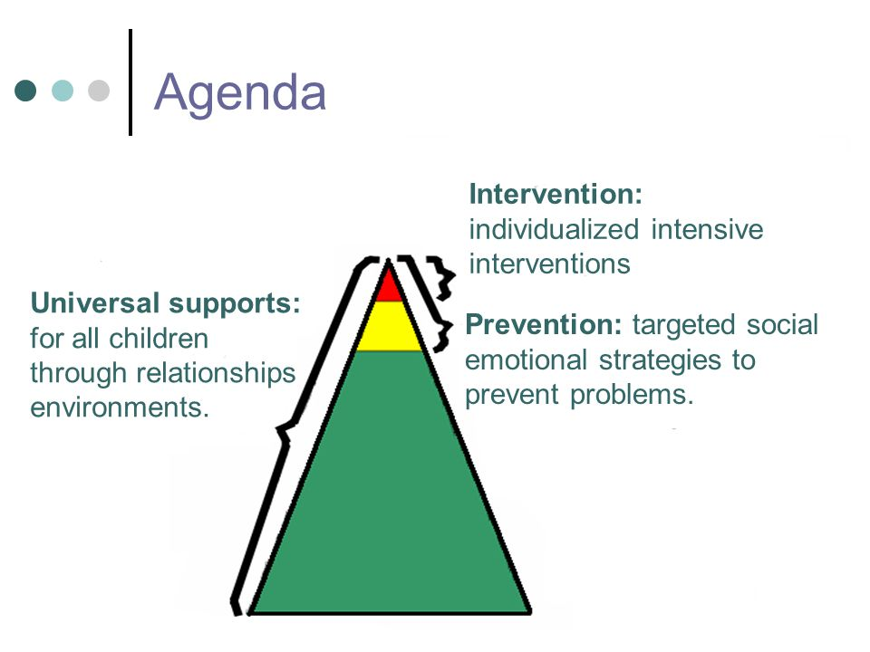 Agenda Universal supports: for all children through relationships environments.