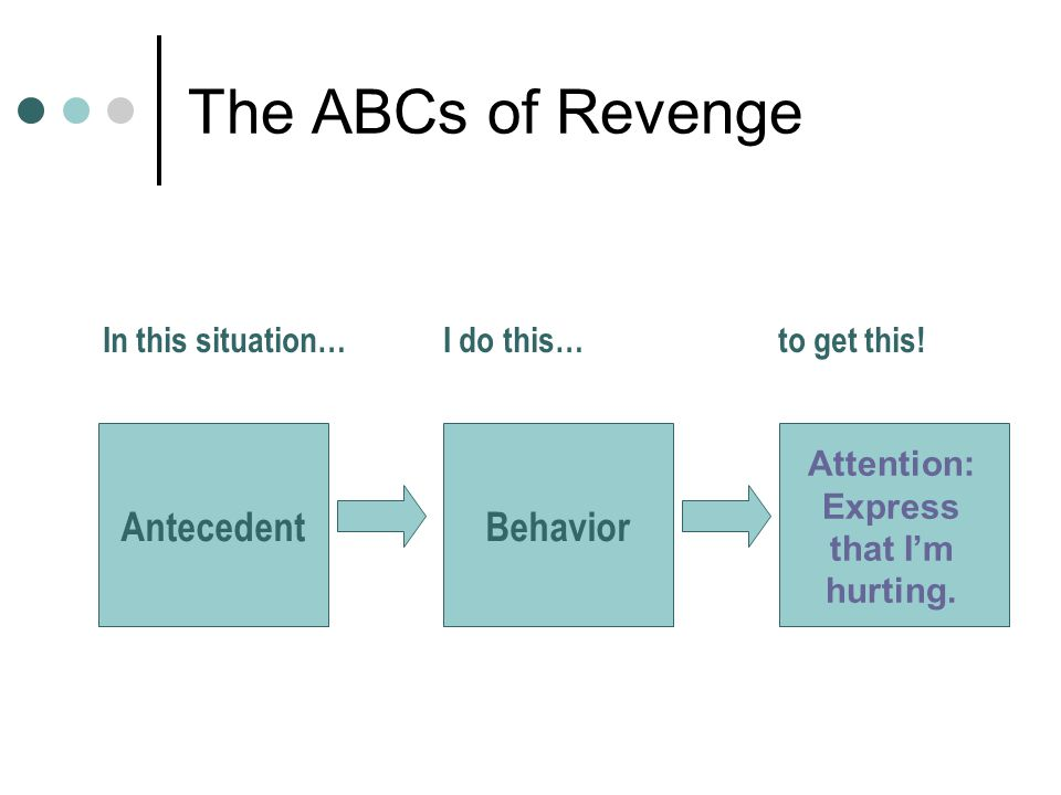 The ABCs of Revenge AntecedentBehavior Attention: Express that I'm hurting.