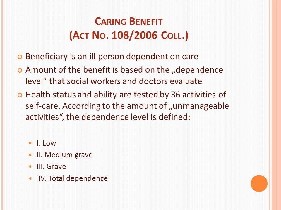 C ARING B ENEFIT (A CT N O.
