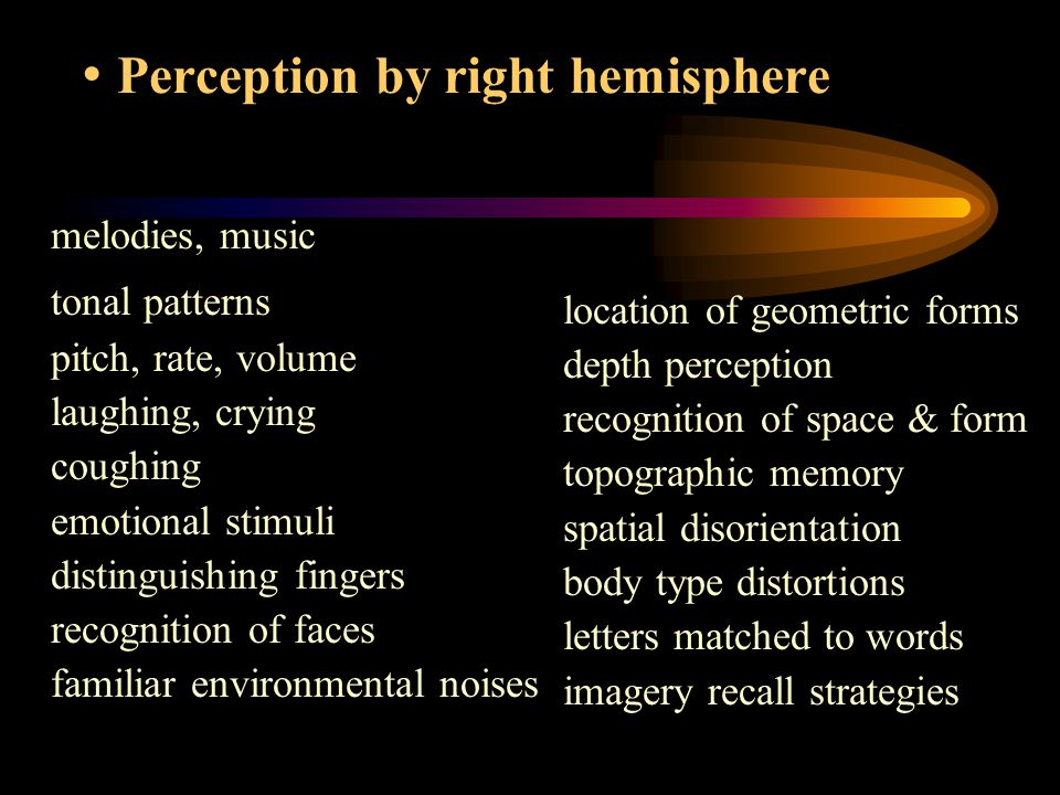 Perception by right hemisphere melodies, music tonal patterns pitch, rate, volume laughing, crying coughing emotional stimuli distinguishing fingers recognition of faces familiar environmental noises location of geometric forms depth perception recognition of space & form topographic memory spatial disorientation body type distortions letters matched to words imagery recall strategies