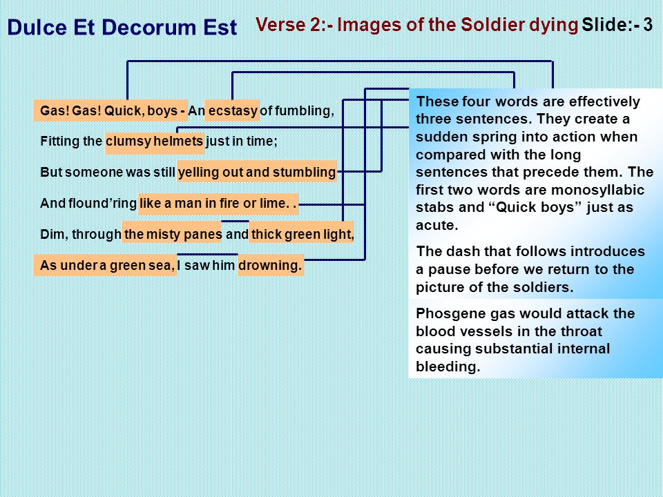 Dulce Et Decorum Est Slide:- 3 The images from the line above blend into the last line of the verse. The first phrase, a simile, suggests that the oth