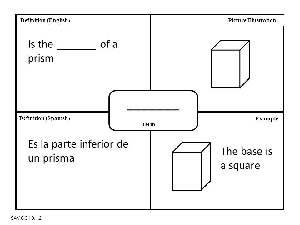Definition (Spanish) Definition (English) Term Picture/Illustration Example SAV CC1 9.1.2 _______ Is the _______ of a prism Es la parte inferior de un prisma The base is a square