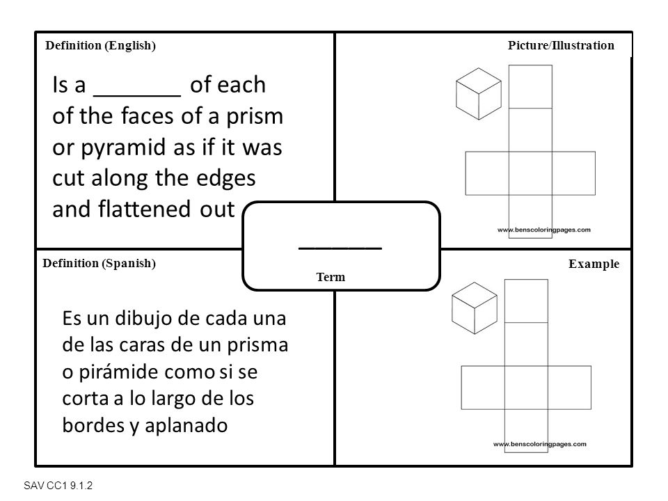 Definition (Spanish) Definition (English) Term Picture/Illustration Example SAV CC1 9.1.2 _____ Is a _______ of each of the faces of a prism or pyrami