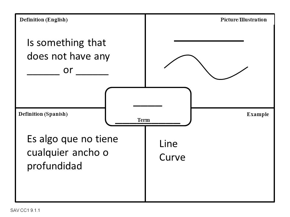 Definition (Spanish) Definition (English) Term Picture/Illustration Example SAV CC1 9.1.1 ____ _________ Is something that does not have any ______ or ______ Es algo que no tiene cualquier ancho o profundidad Line Curve