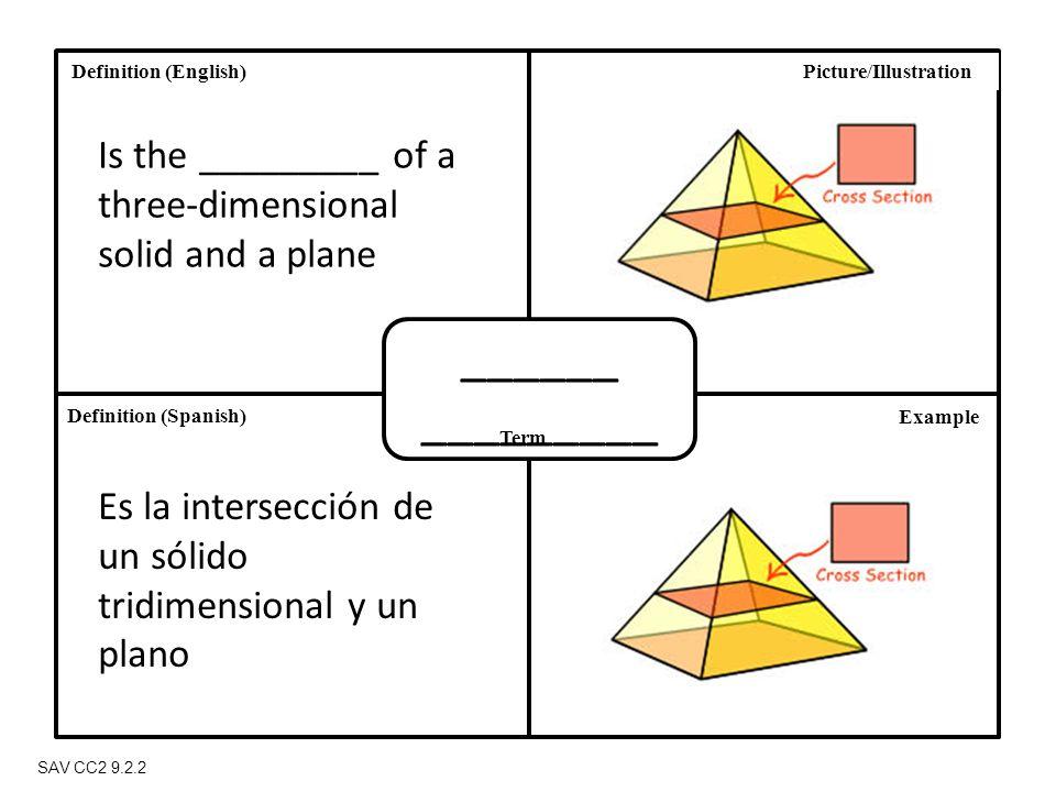 Definition (Spanish) Definition (English) Term Picture/Illustration Example SAV CC2 9.2.2 ______ _________ Is the _________ of a three-dimensional solid and a plane Es la intersección de un sólido tridimensional y un plano