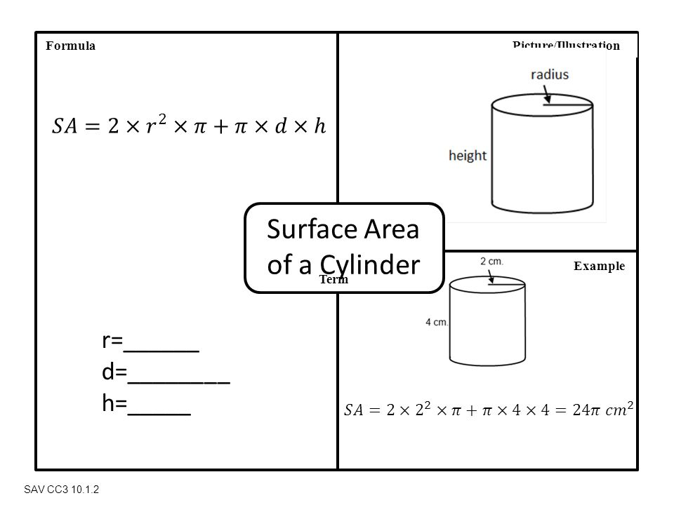 Formula Term Picture/Illustration Example SAV CC3 10.1.2 Surface Area of a Cylinder r=______ d=________ h=_____