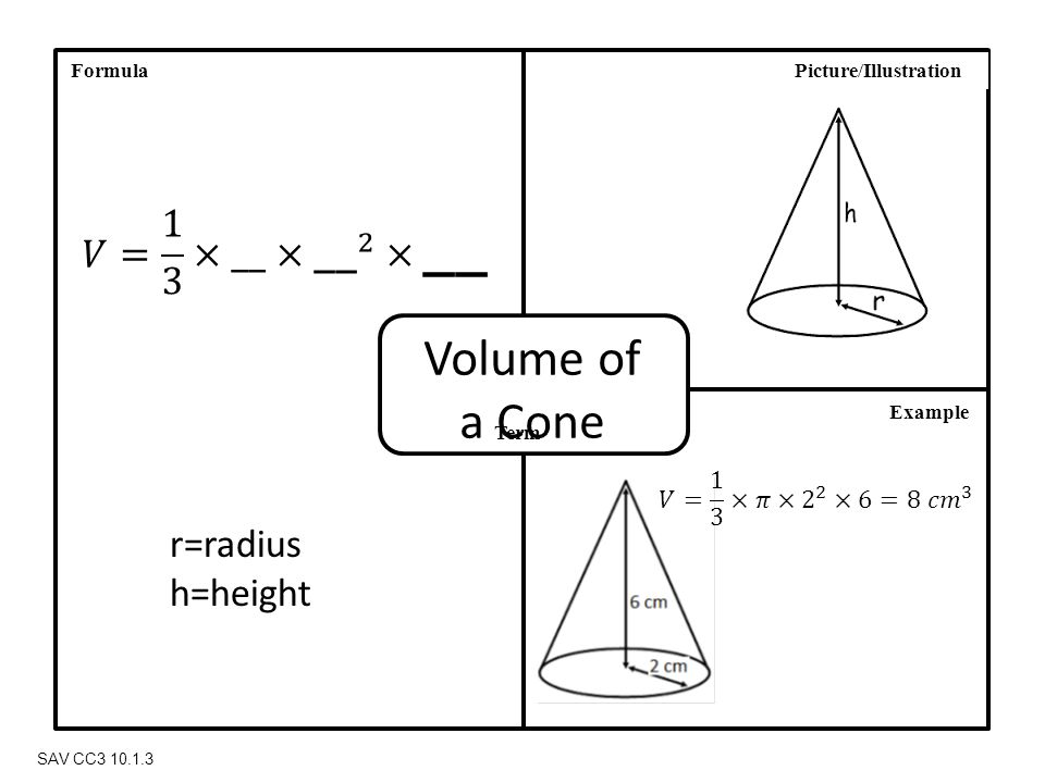 Formula Term Picture/Illustration Example SAV CC3 10.1.3 Volume of a Cone r=radius h=height