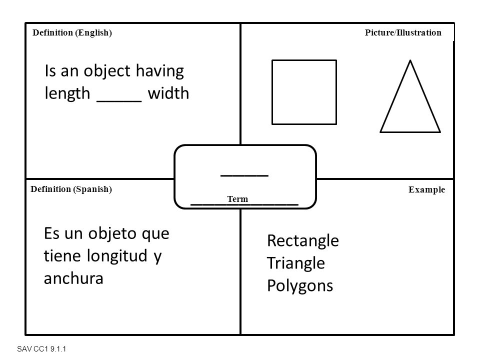 Definition (Spanish) Definition (English) Term Picture/Illustration Example SAV CC1 9.1.1 ____ _________ Is an object that has height, width, and depth Es un objeto que tiene altura, anchura y profundidad Prism Cone Pyramid Cylinder