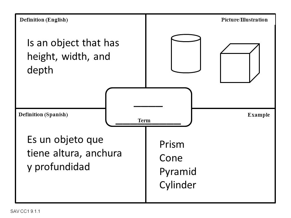Definition (Spanish) Definition (English) Term Picture/Illustration Example SAV CC1 9.1.2 _________ Is a three- dimensional figure with no holes for which all faces are polygons Es una figura tridimensional sin agujeros para que todas las caras son polígonos Triangular Prism Rectangular Prism