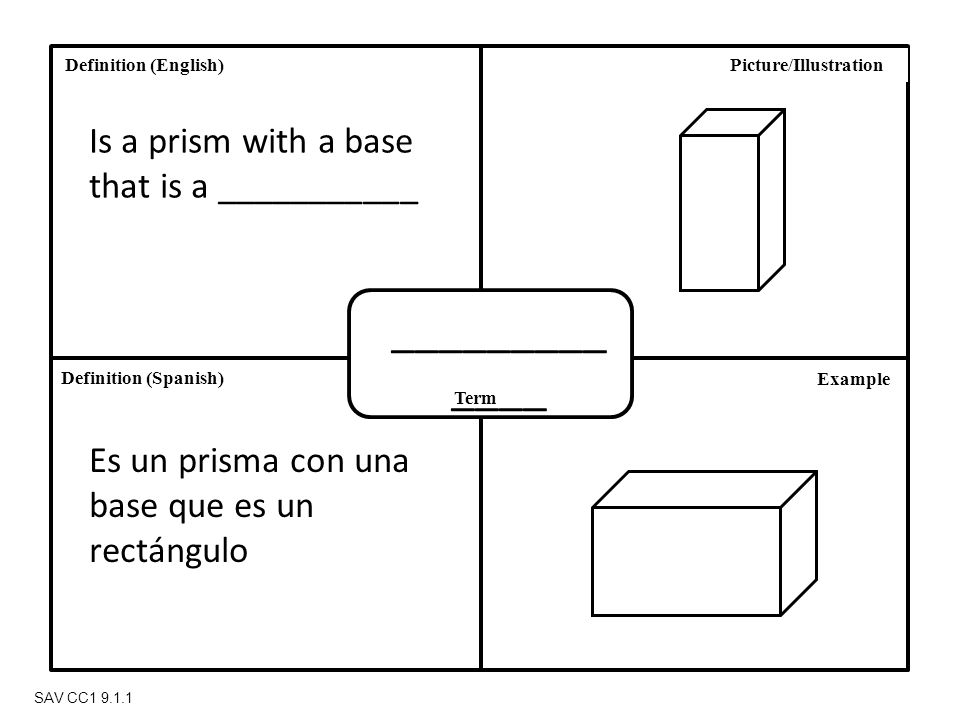 Definition (Spanish) Definition (English) Term Picture/Illustration Example SAV CC1 9.1.1 _________ ____ Is a prism with a base that is a ___________