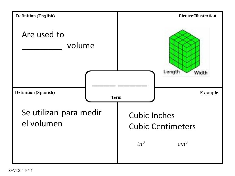 Definition (Spanish) Definition (English) Term Picture/Illustration Example SAV CC1 9.1.1 ____ _____ Are used to _________ volume Se utilizan para medir el volumen Cubic Inches Cubic Centimeters