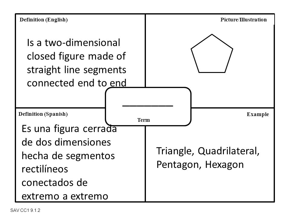 Definition (Spanish) Definition (English) Term Picture/Illustration Example SAV CC1 9.1.2 _______ Is a two-dimensional closed figure made of straight