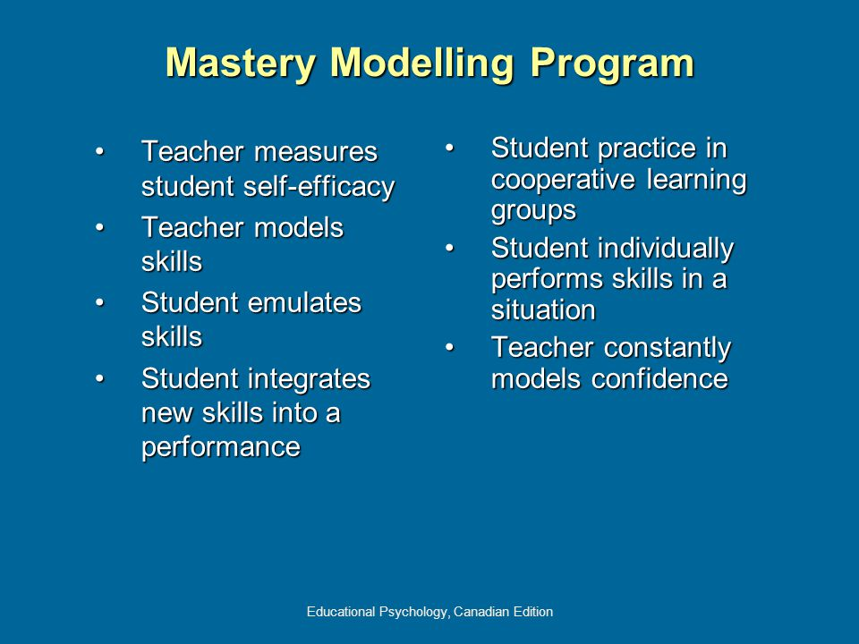 Educational Psychology, Canadian Edition Mastery Modelling Program Teacher measures student self-efficacyTeacher measures student self-efficacy Teache