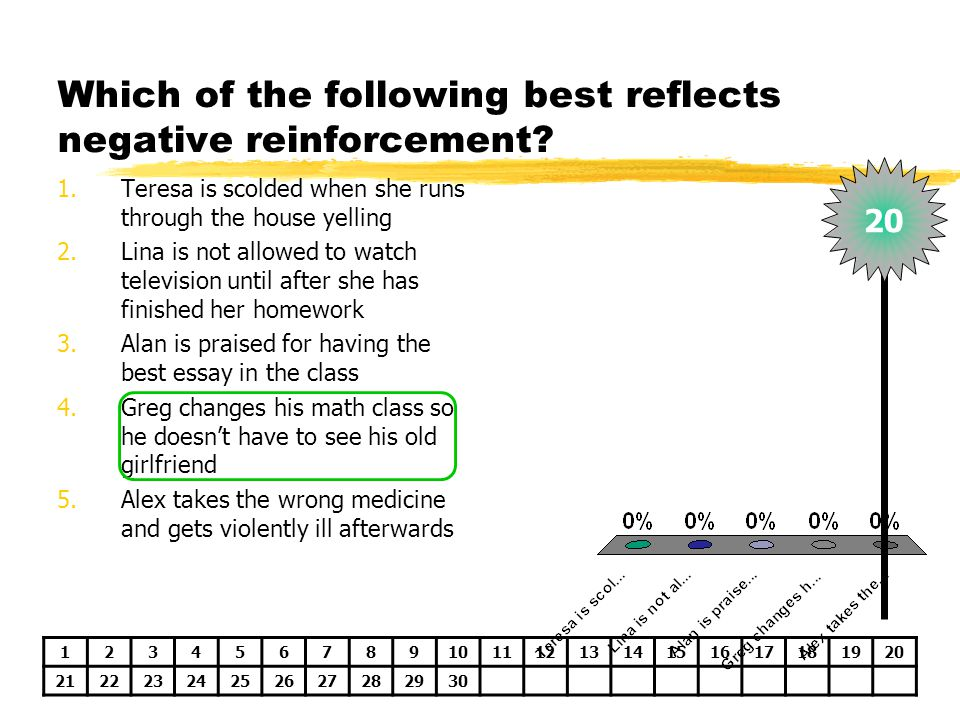 Which of the following best reflects negative reinforcement? 1.Teresa is scolded when she runs through the house yelling 2.Lina is not allowed to watc