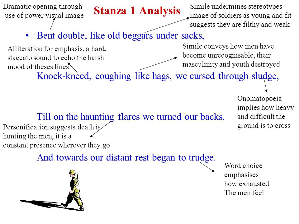 Stanza 1 Analysis Men marched asleep.Many had lost their boots, But limped on, blood-shod.