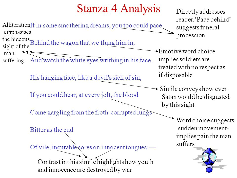 Stanza 4 Analysis My friend, you would not tell with such high zest To children ardent for some desperate glory, The old Lie: Dulce et decorum est Pro patria mori.
