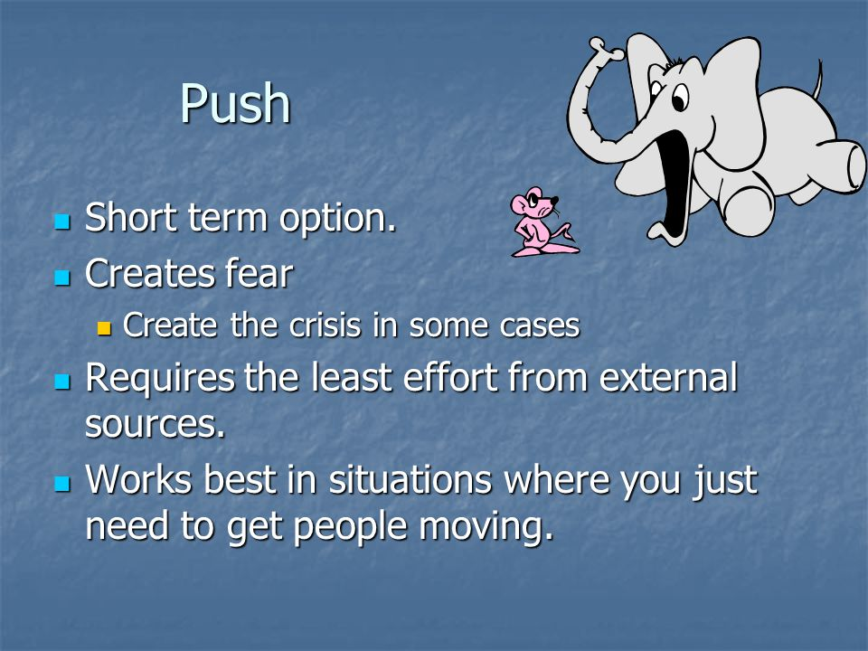 Push Short term option. Short term option.