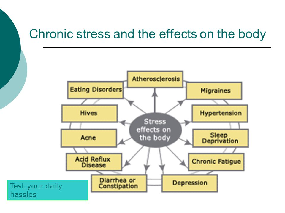 Chronic stress and the effects on the body Test your daily hassles