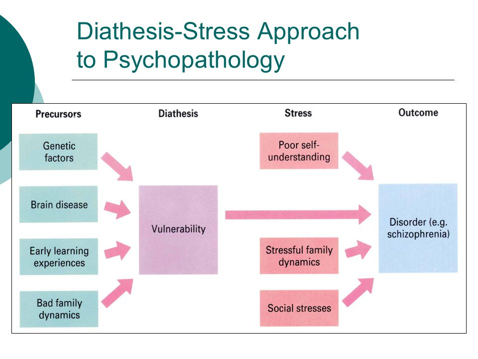 Diathesis-Stress Approach to Psychopathology James D. Laird and Nicholas S. Thompson, Psychology. Copyright © 1992 by Houghton Mifflin Company. Reprin