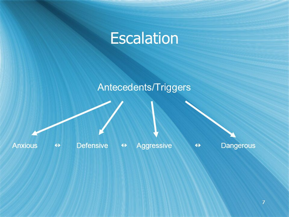 7 Escalation Antecedents/Triggers Anxious Defensive Aggressive Dangerous