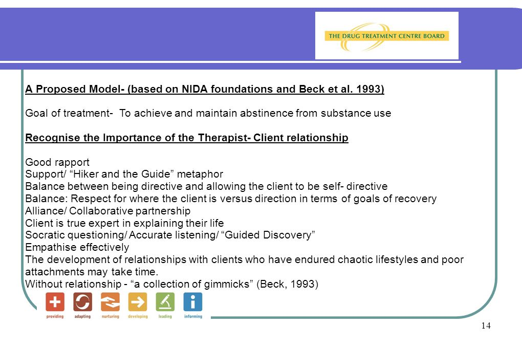 14 A Proposed Model- (based on NIDA foundations and Beck et al. 1993) Goal of treatment- To achieve and maintain abstinence from substance use Recogni