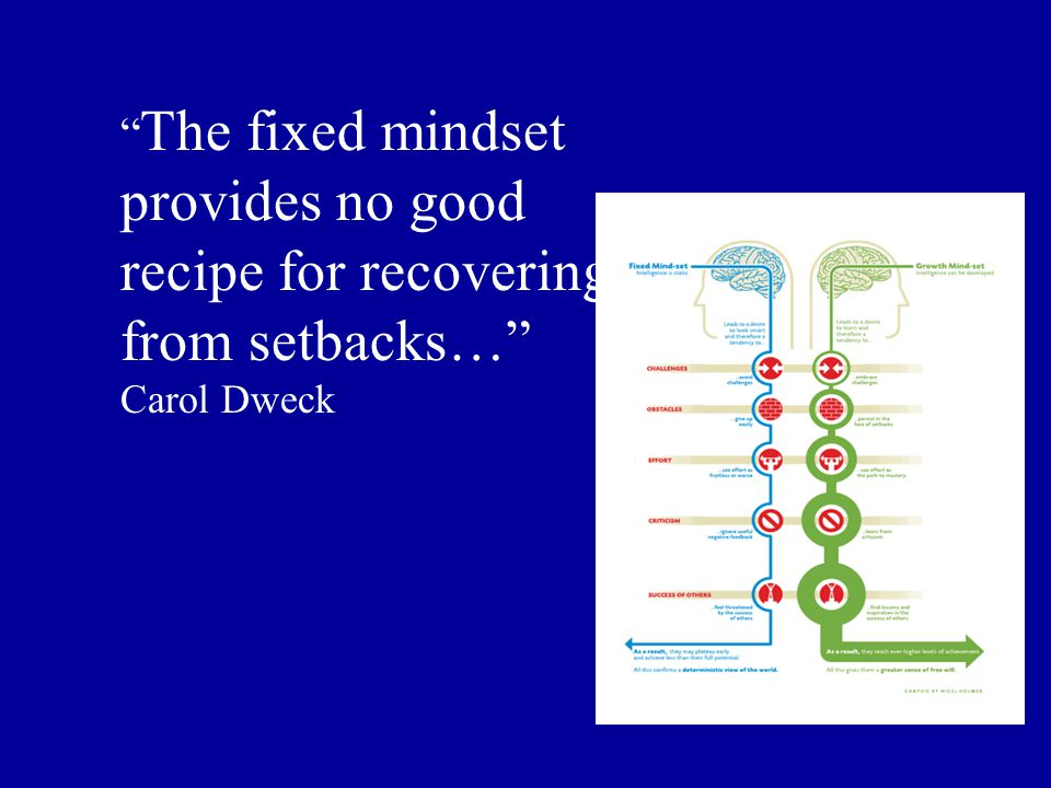 The fixed mindset provides no good recipe for recovering from setbacks… Carol Dweck