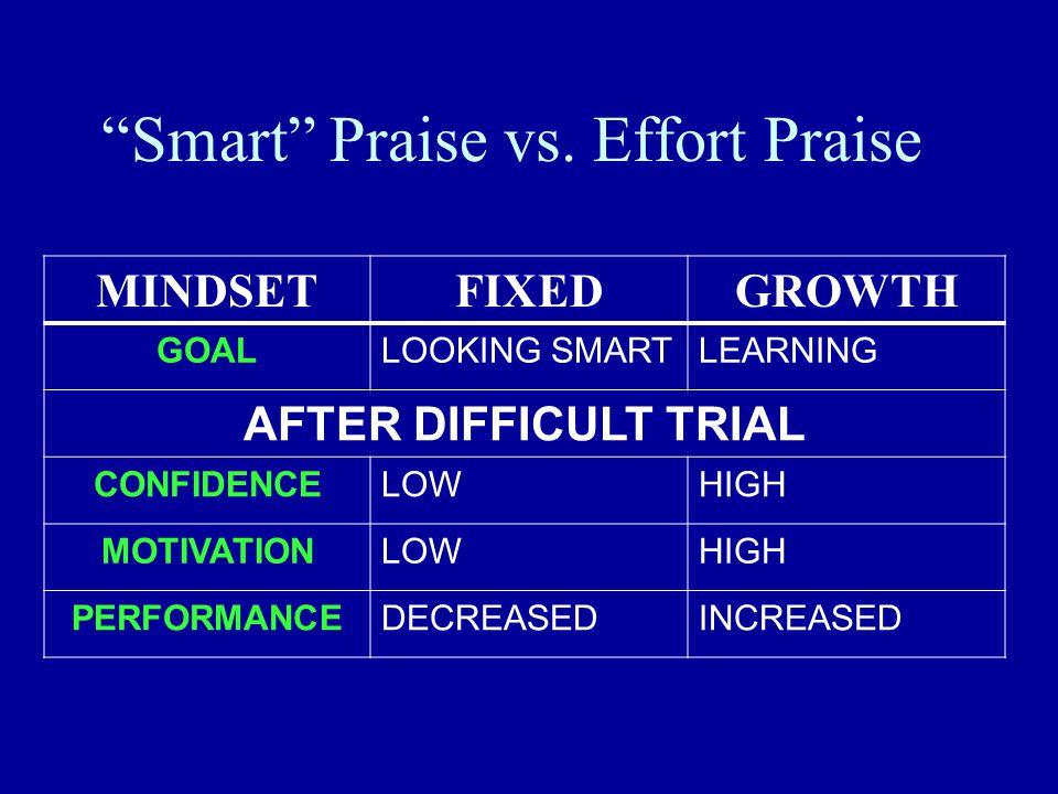 Smart Praise vs.