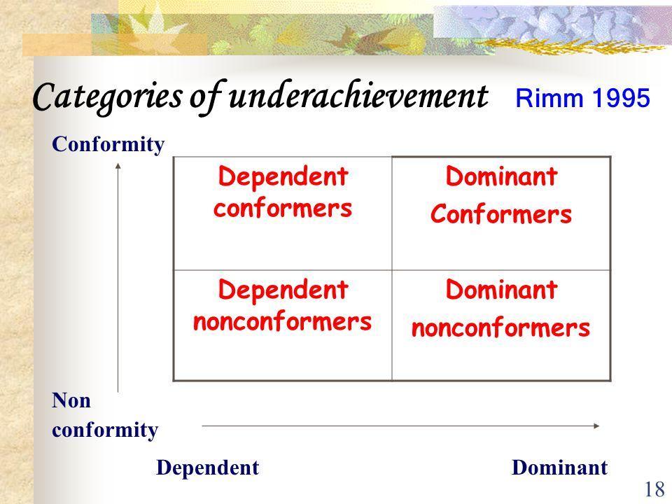18 Categories of underachievement Rimm 1995 Conformity Non conformity Dependent Dominant Dependent conformers Dominant Conformers Dependent nonconformers Dominant nonconformers