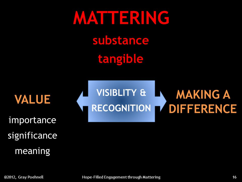 VALUE MATTERING substance tangible MAKING A DIFFERENCE importance significance meaning VISIBLITY & RECOGNITION @2012, Gray PoehnellHope-Filled Engagement through Mattering16