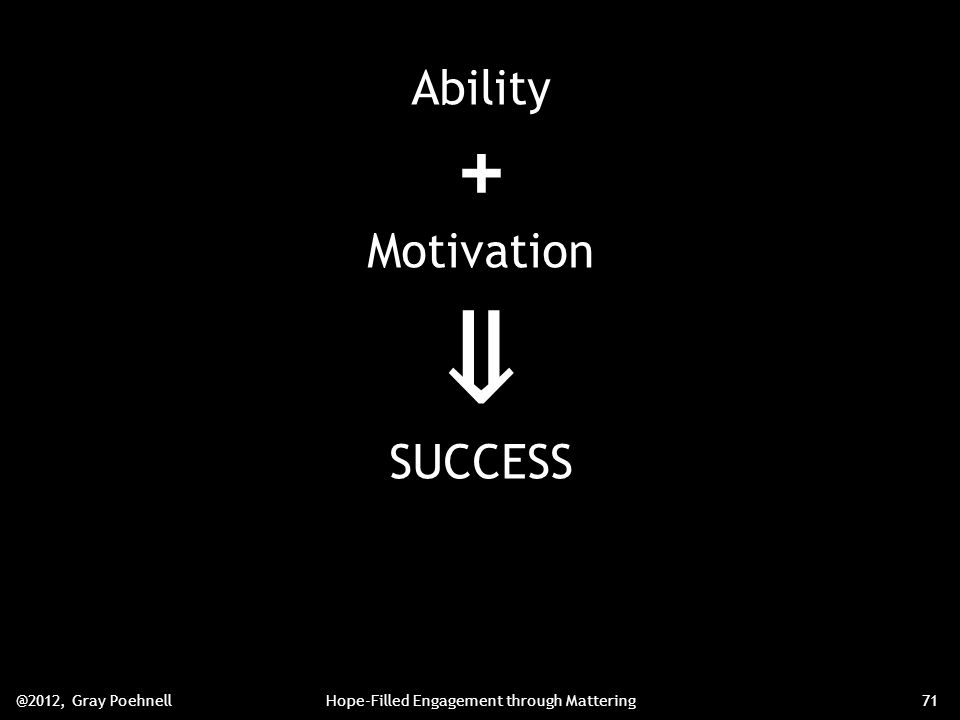 Ability + Motivation ⇓ SUCCESS @2012, Gray PoehnellHope-Filled Engagement through Mattering71