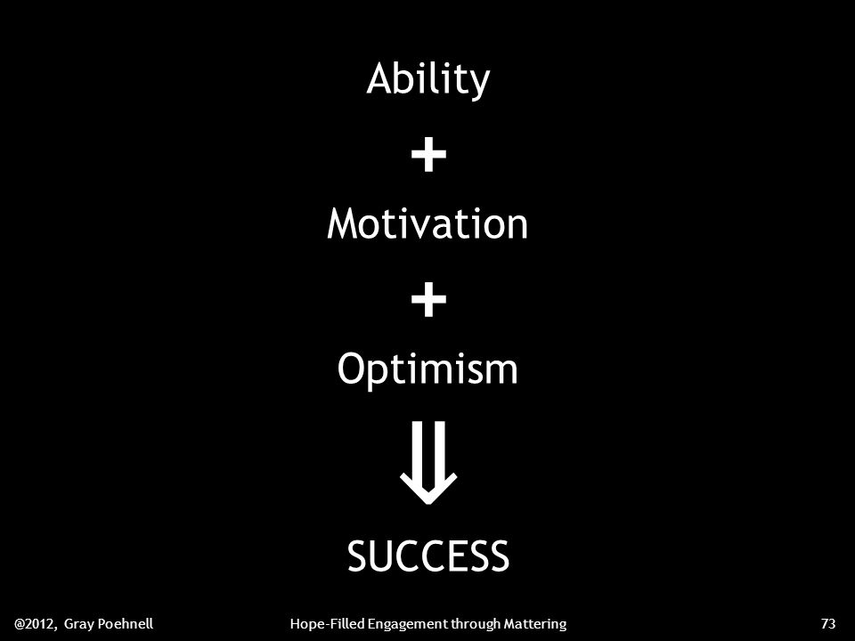 Ability + Motivation + Optimism ⇓ SUCCESS @2012, Gray PoehnellHope-Filled Engagement through Mattering73