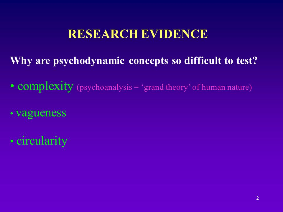 1 EVIDENCE, CRITIC, & ALTERNATIVES TO PSYCHOANALYSIS RESEARCH EVIDENCE Why is psychoanalytic theory so difficult to test? Examples of empirical studie