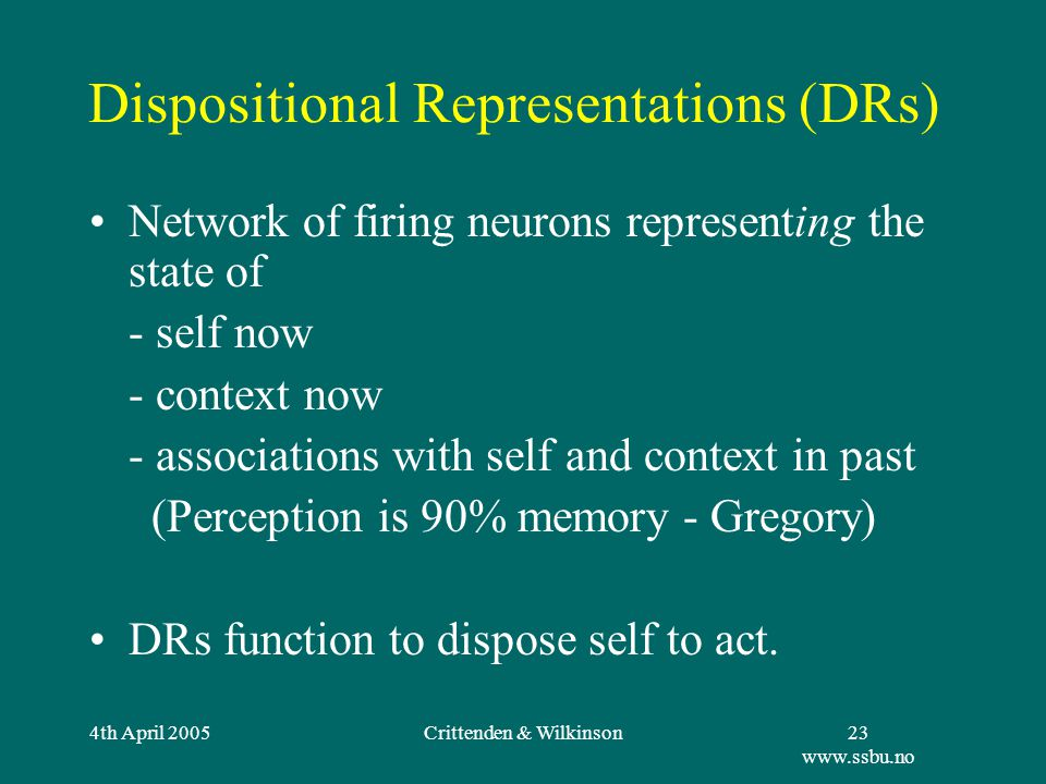 4th April 2005Crittenden & Wilkinson23 www.ssbu.no Dispositional Representations (DRs) Network of firing neurons representing the state of - self now - context now - associations with self and context in past (Perception is 90% memory - Gregory) DRs function to dispose self to act.