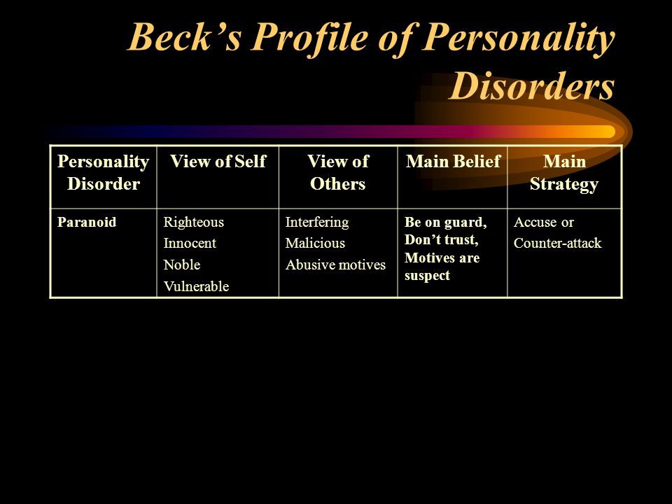 Beck's Profile of Personality Disorders Personality Disorder View of SelfView of Others Main BeliefMain Strategy ParanoidRighteous Innocent Noble Vulnerable Interfering Malicious Abusive motives Be on guard, Don't trust, Motives are suspect Accuse or Counter-attack
