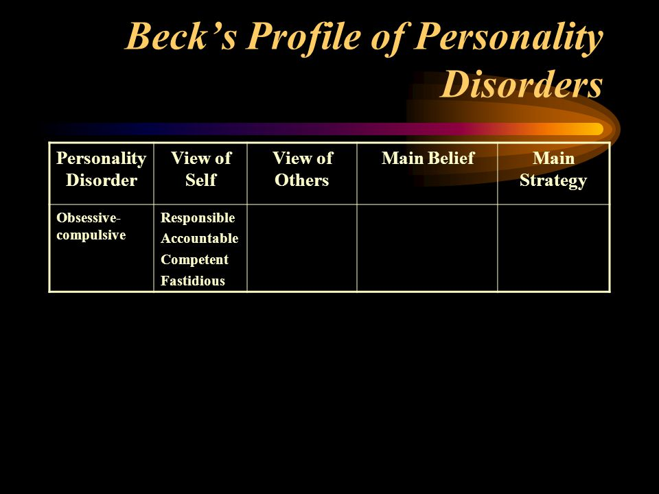 Beck's Profile of Personality Disorders Personality Disorder View of Self View of Others Main BeliefMain Strategy Obsessive- compulsive Responsible Accountable Competent Fastidious