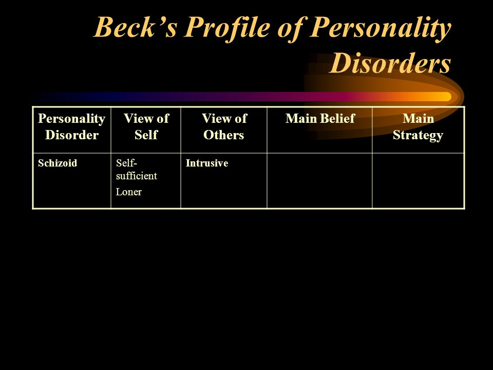 Beck's Profile of Personality Disorders Personality Disorder View of Self View of Others Main BeliefMain Strategy SchizoidSelf- sufficient Loner Intrusive